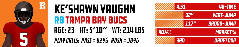 Ke'Shawn Vaughn