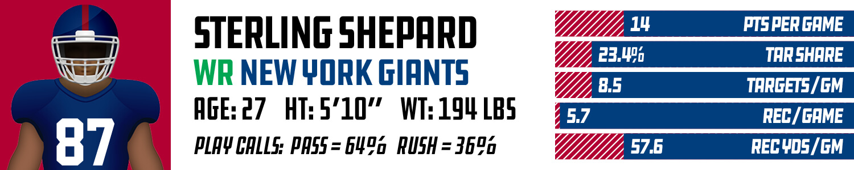 Sterling Shepard